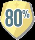 80% Feedback